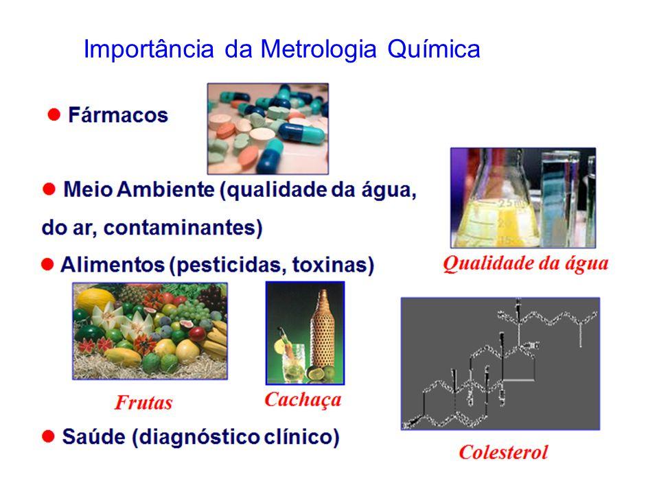 Importância da Metrologia Química