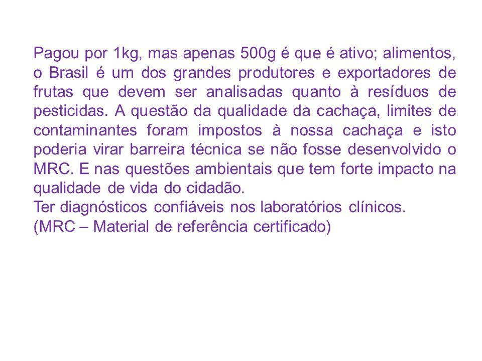 Pagou por 1kg, mas apenas 500g é que é ativo; alimentos, o Brasil é um dos grandes produtores e exportadores de frutas que devem ser analisadas quanto