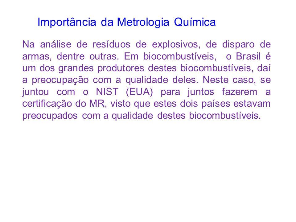 Importância da Metrologia Química Na análise de resíduos de explosivos, de disparo de armas, dentre outras. Em biocombustíveis, o Brasil é um dos gran