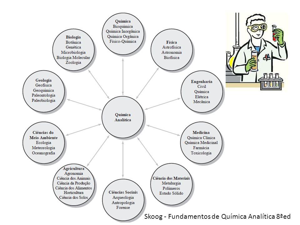 Skoog - Fundamentos de Química Analítica 8ªed