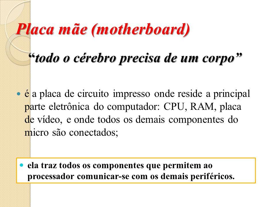 Dispositivos de Processamento, Entrada, Saída e Armazenamento de Dados Gabinete ou Case Dispositivos de Entrada Monitor: Dispositivo de Saída