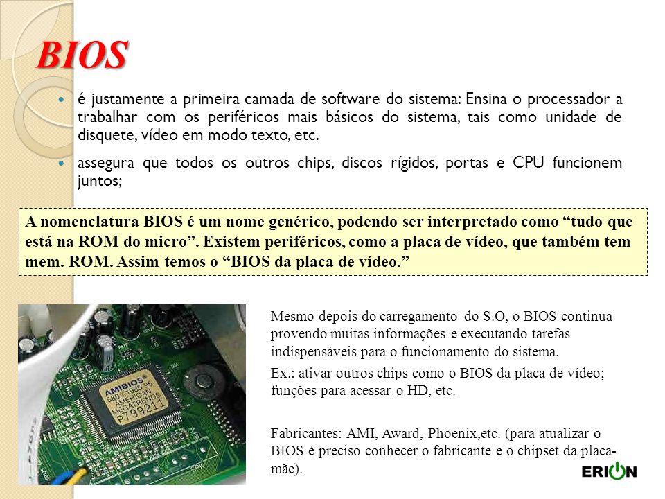 Quando o computador é ligado, o processador não sabe o que fazer. O programa necessário para dar partida no micro é escrito em um chip ROM, localizada