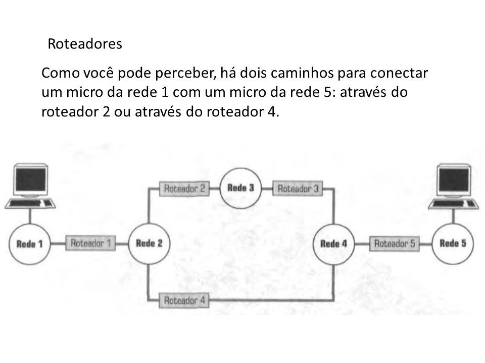 Roteadores Como você pode perceber, há dois caminhos para conectar um micro da rede 1 com um micro da rede 5: através do roteador 2 ou através do rote