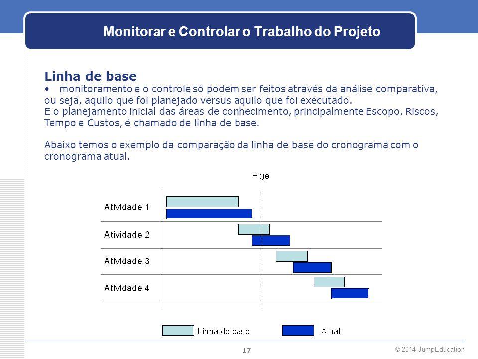 17 © 2014 JumpEducation Monitorar e Controlar o Trabalho do Projeto Linha de base monitoramento e o controle só podem ser feitos através da análise co