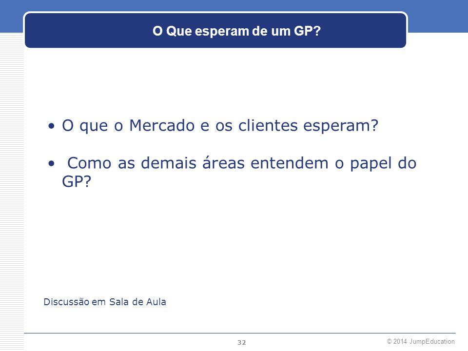 32 © 2014 JumpEducation O Que esperam de um GP? O que o Mercado e os clientes esperam? Como as demais áreas entendem o papel do GP? Discussão em Sala