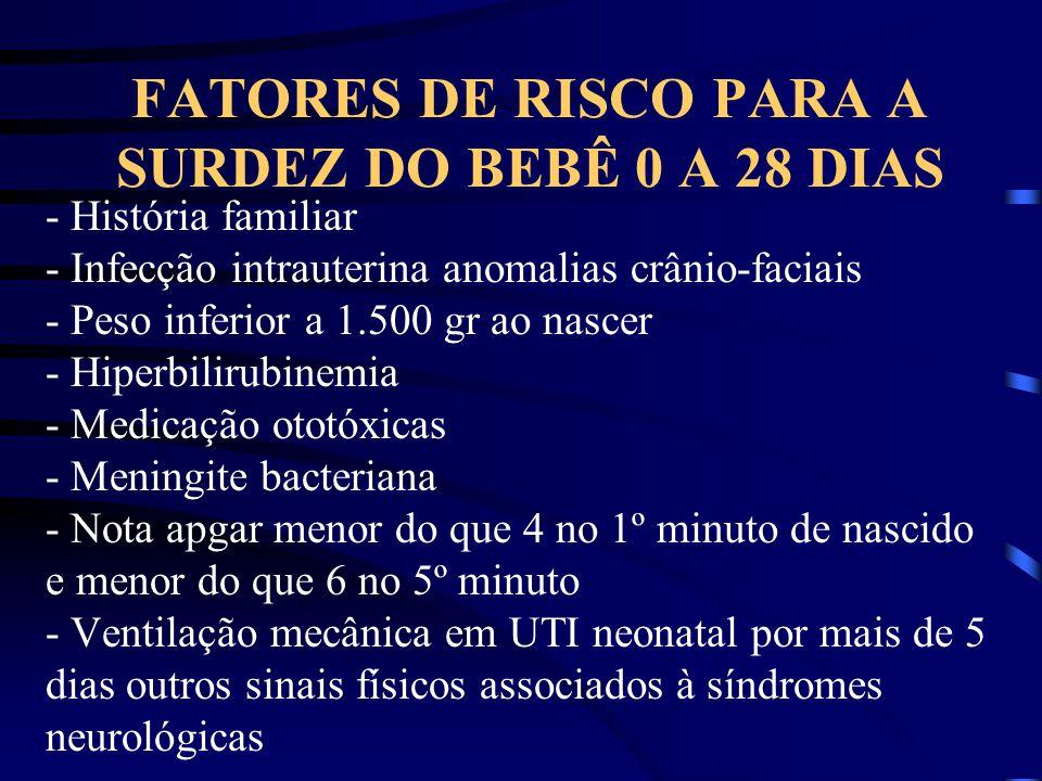 FATORES DE RISCO PARA A SURDEZ DO BEBÊ 0 A 28 DIAS - História familiar - Infecção intrauterina anomalias crânio-faciais - Peso inferior a 1.500 gr ao