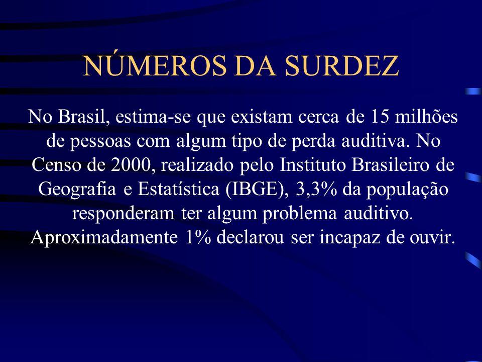 NÚMEROS DA SURDEZ No Brasil, estima-se que existam cerca de 15 milhões de pessoas com algum tipo de perda auditiva. No Censo de 2000, realizado pelo I