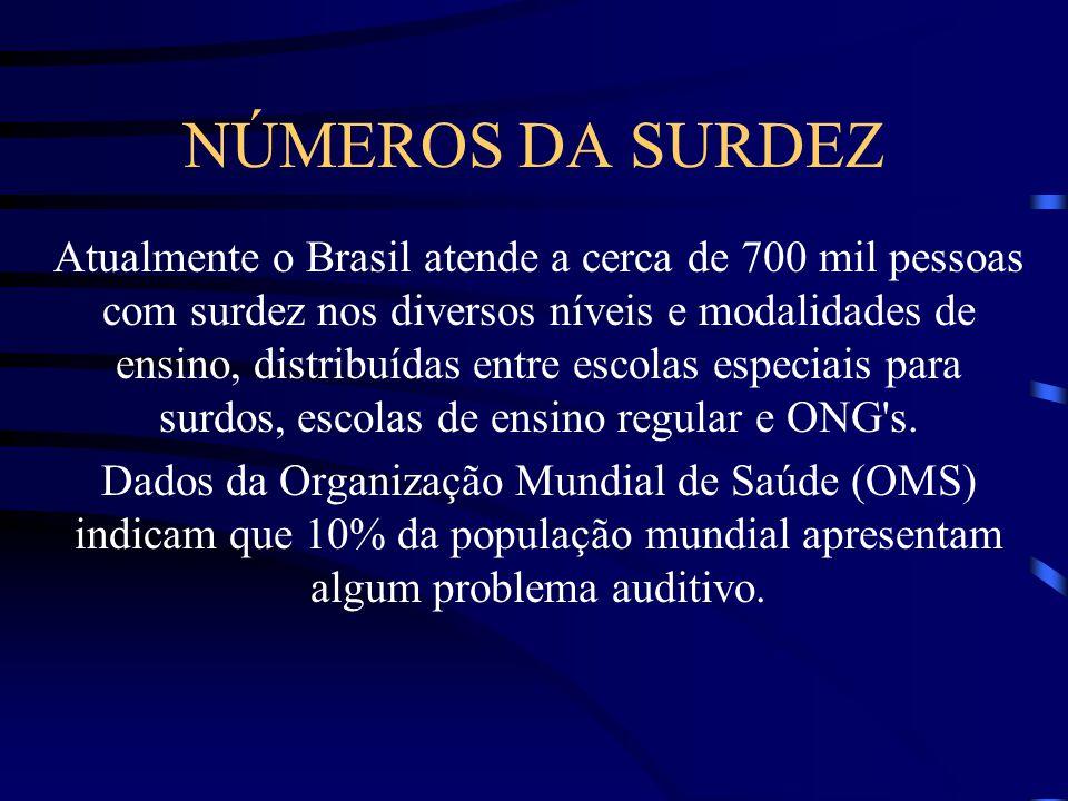 NÚMEROS DA SURDEZ Atualmente o Brasil atende a cerca de 700 mil pessoas com surdez nos diversos níveis e modalidades de ensino, distribuídas entre esc