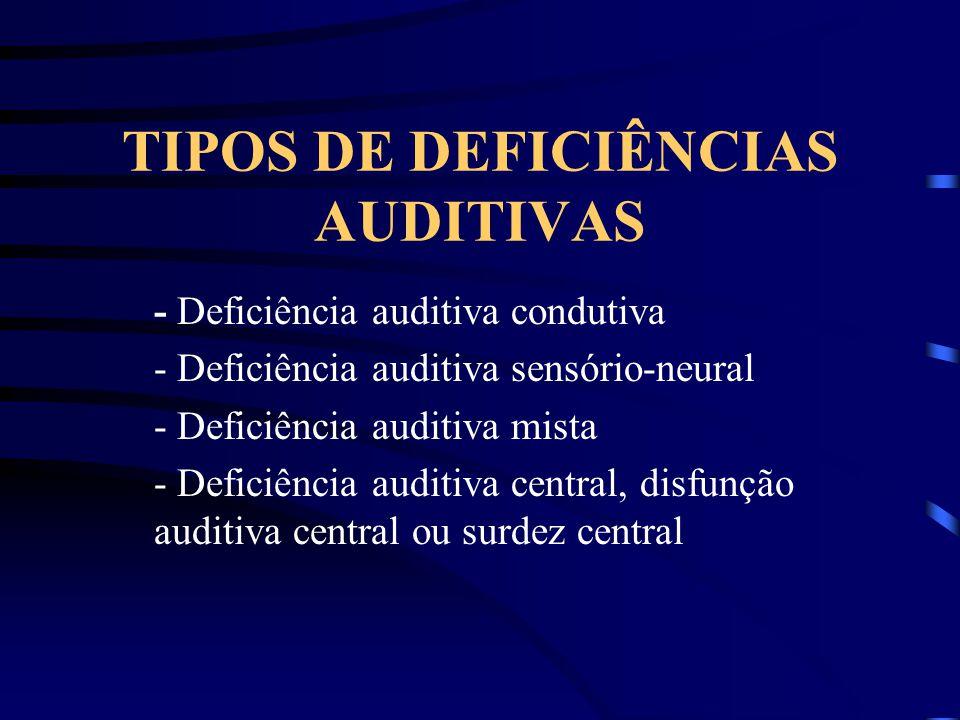 DEFICIÊNCIA AUDITIVA CONDUTIVA Qualquer interferência na transmissão do som desde o conduto auditivo externo até a orelha interna (cóclea).
