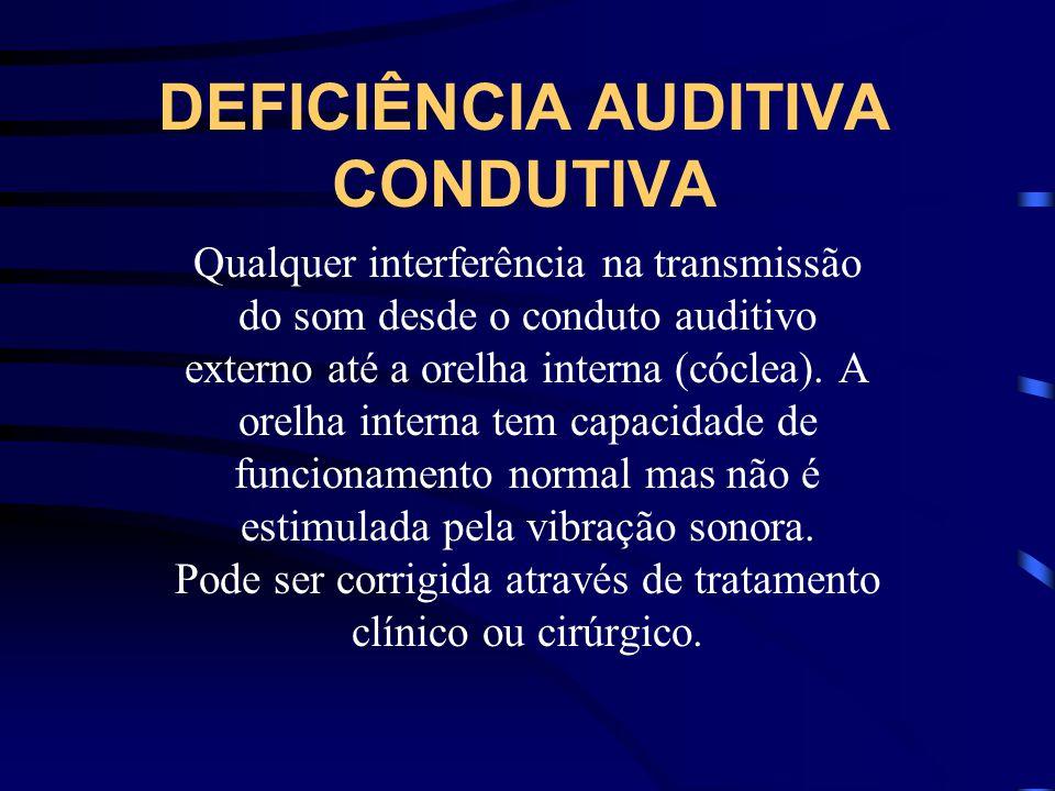 DEFICIÊNCIA AUDITIVA CONDUTIVA Qualquer interferência na transmissão do som desde o conduto auditivo externo até a orelha interna (cóclea). A orelha i