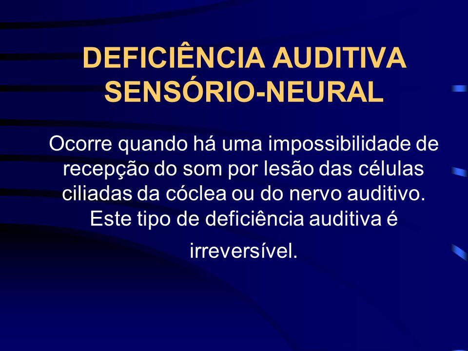 DEFICIÊNCIA AUDITIVA SENSÓRIO-NEURAL Ocorre quando há uma impossibilidade de recepção do som por lesão das células ciliadas da cóclea ou do nervo audi