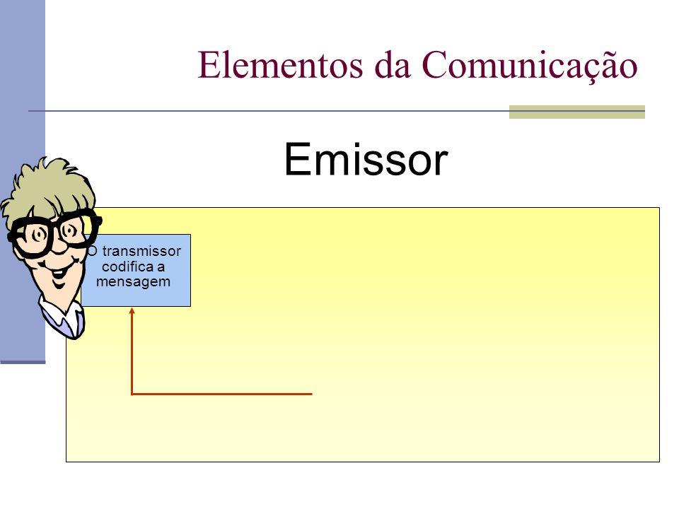 Elementos da Comunicação Emissor O transmissor codifica a mensagem