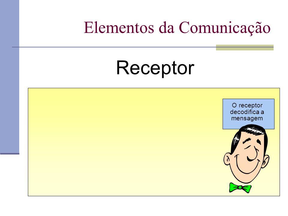 Elementos da Comunicação Receptor O receptor decodifica a mensagem