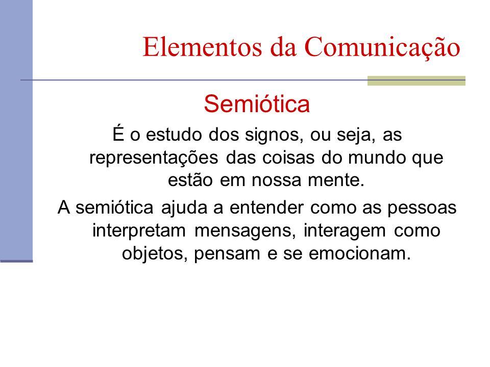 Elementos da Comunicação Semiótica É o estudo dos signos, ou seja, as representações das coisas do mundo que estão em nossa mente. A semiótica ajuda a