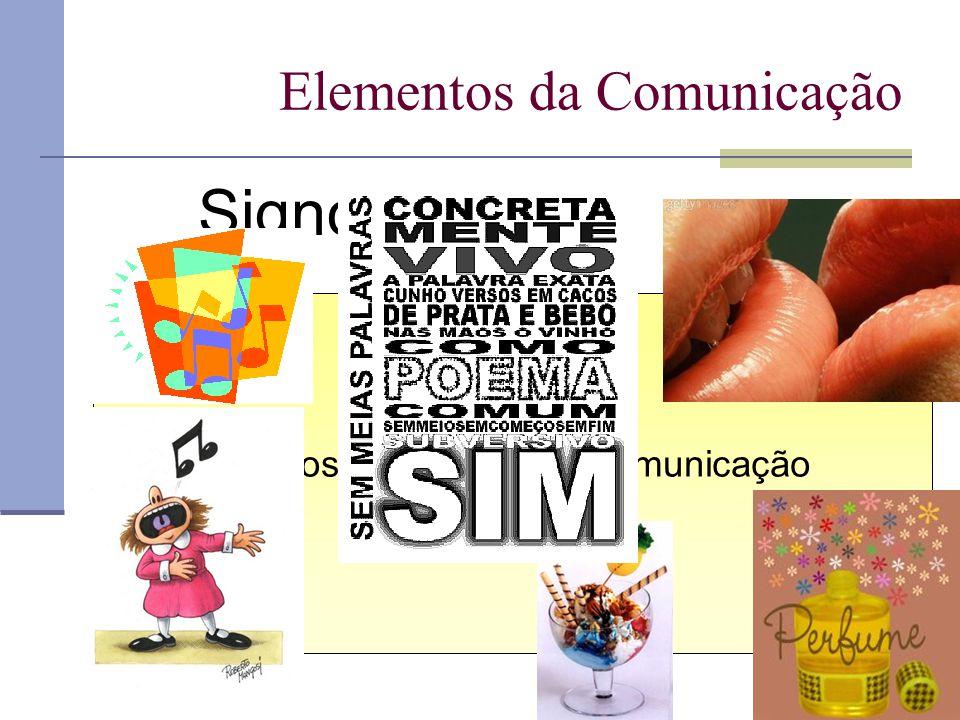 Elementos da Comunicação Signos Tijolos que formam a comunicação