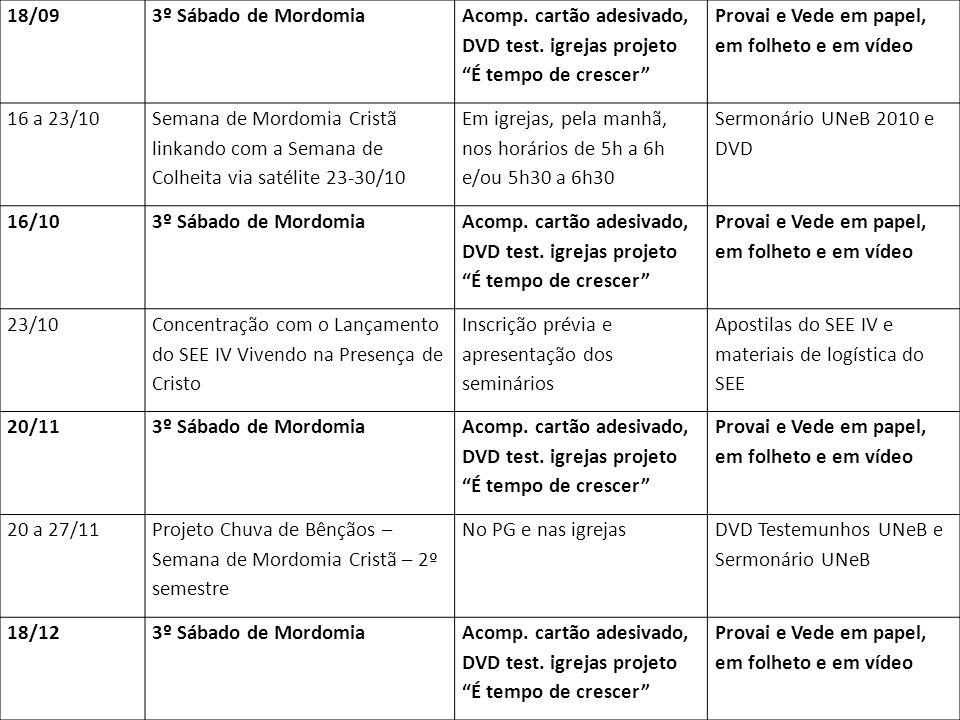 18/093º Sábado de Mordomia Acomp.cartão adesivado, DVD test.