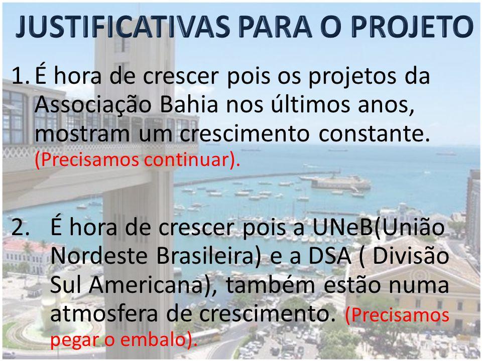 1.É hora de crescer pois os projetos da Associação Bahia nos últimos anos, mostram um crescimento constante.