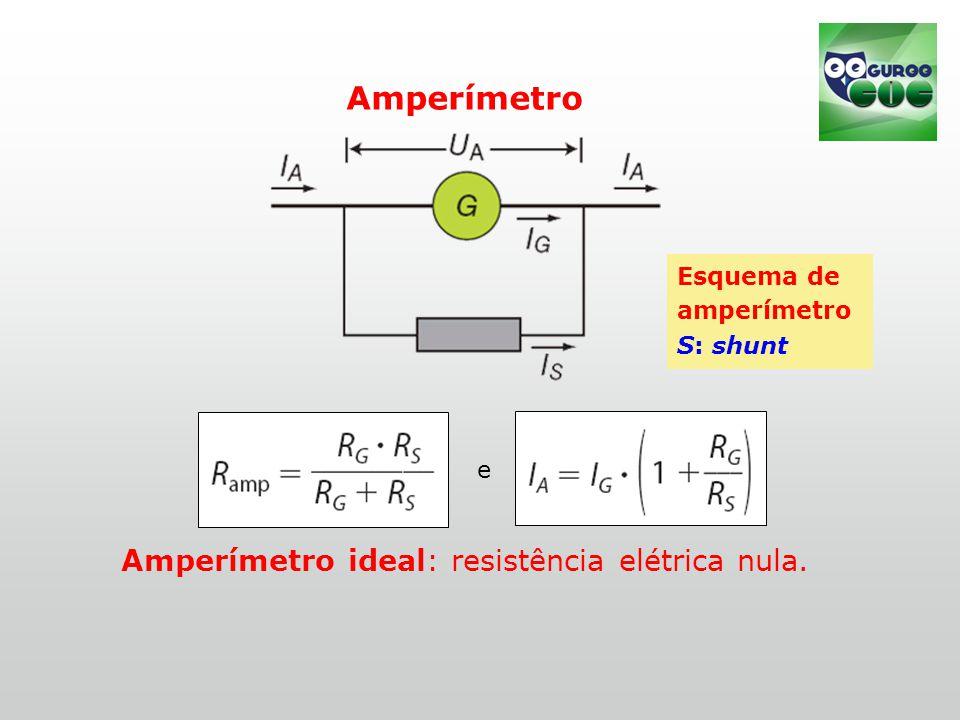 Amperímetro Amperímetro ideal: resistência elétrica nula. Esquema de amperímetro S: shunt e