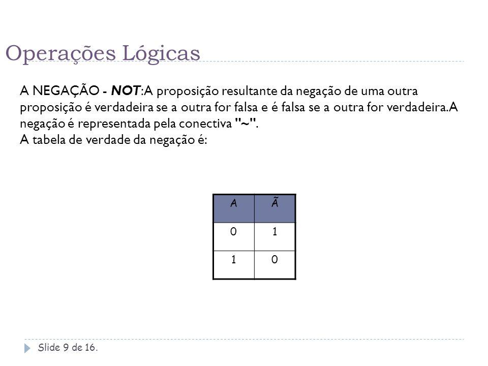 Operações Lógicas A DISJUNÇÃO (Exclusiva) - XOR: A operação lógica XOR, é derivada das operações fundamentais (conjunção,disjunção inclusiva e negação) da seguinte forma: (Ã.B) + (A.B).
