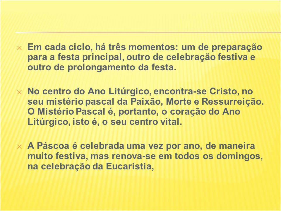 ✕ Em cada ciclo, há três momentos: um de preparação para a festa principal, outro de celebração festiva e outro de prolongamento da festa.