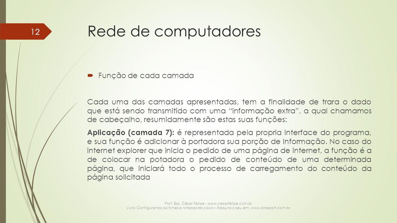 """Rede de computadores  Função de cada camada Cada uma das camadas apresentadas, tem a finalidade de trara o dado que está sendo transmitido com uma """"i"""