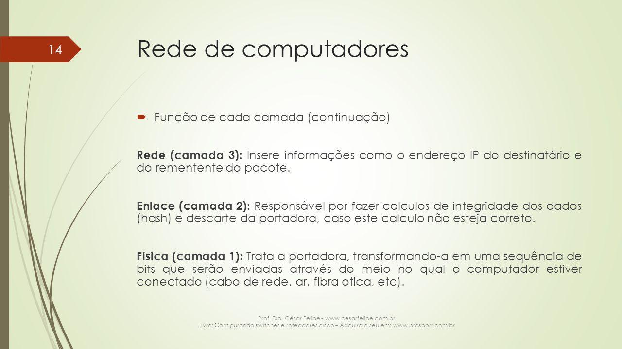 Rede de computadores  Função de cada camada (continuação) Rede (camada 3): Insere informações como o endereço IP do destinatário e do rementente do p