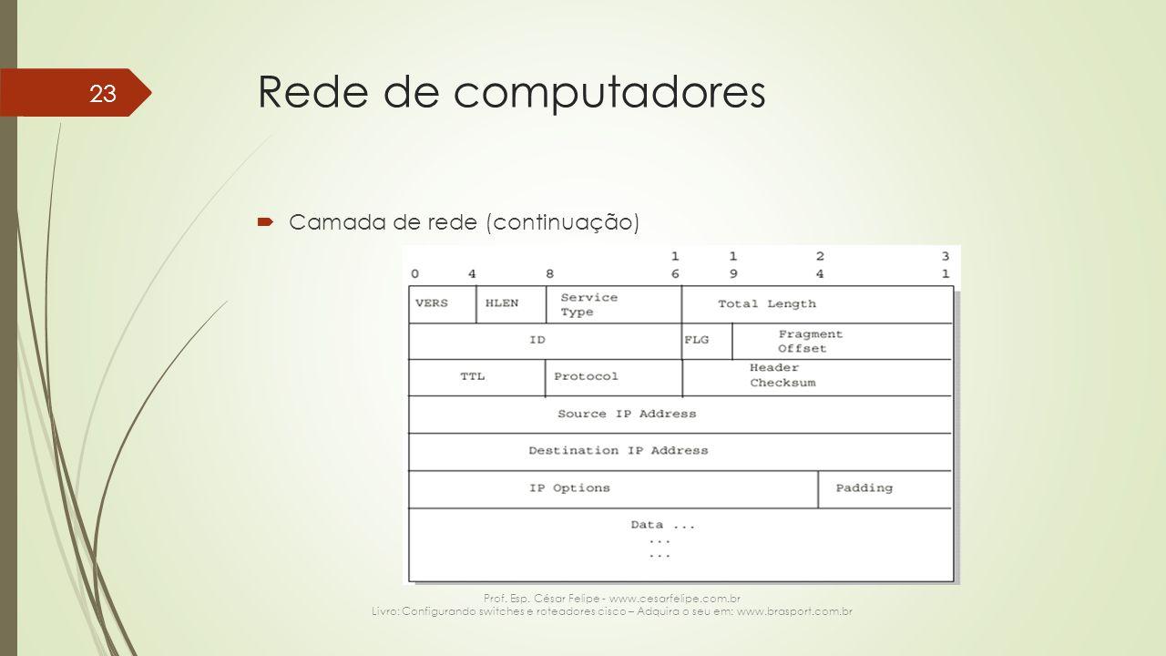 Rede de computadores  Camada de rede (continuação) Prof. Esp. César Felipe - www.cesarfelipe.com.br Livro: Configurando switches e roteadores cisco –