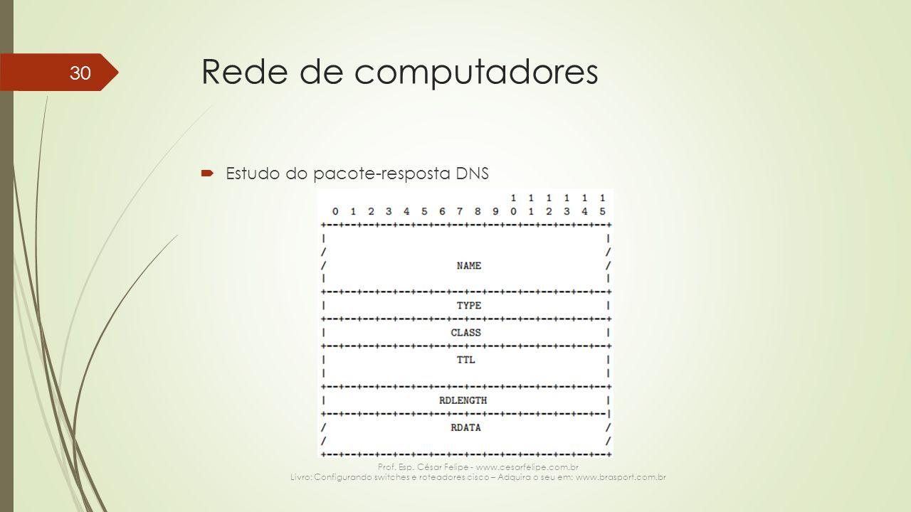 Rede de computadores  Estudo do pacote-resposta DNS Prof. Esp. César Felipe - www.cesarfelipe.com.br Livro: Configurando switches e roteadores cisco