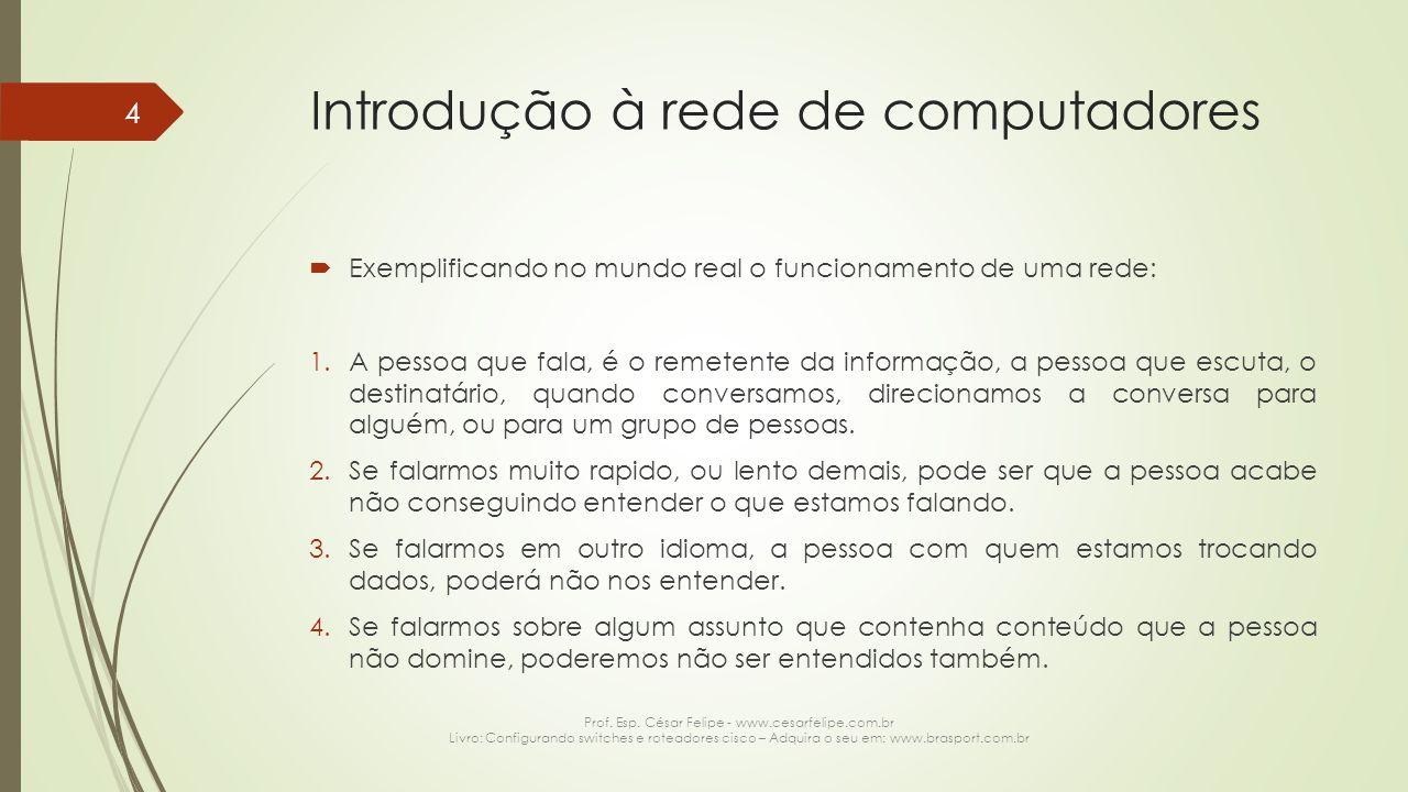Introdução à rede de computadores  Exemplificando no mundo real o funcionamento de uma rede: 1.A pessoa que fala, é o remetente da informação, a pess