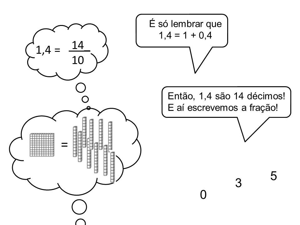 0 3 5 É só lembrar que 1,4 = 1 + 0,4 Então, 1,4 são 14 décimos! E aí escrevemos a fração! = 14_ 10 1,4 =