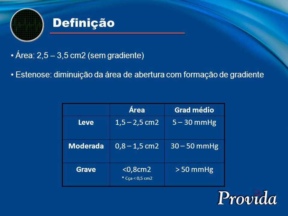 Definição Área: 2,5 – 3,5 cm2 (sem gradiente) Estenose: diminuição da área de abertura com formação de gradiente ÁreaGrad médio Leve1,5 – 2,5 cm25 – 3
