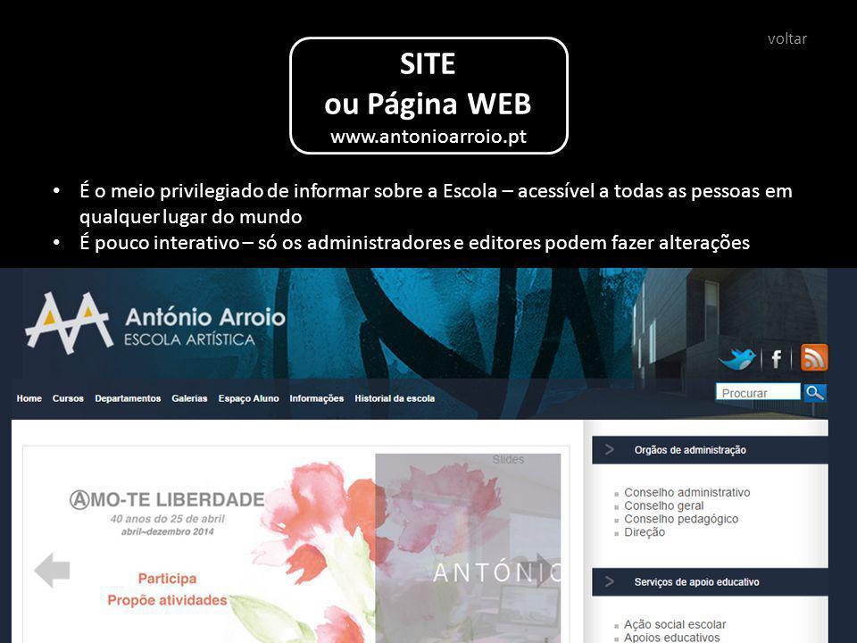 SITE ou Página WEB www.antonioarroio.pt É o meio privilegiado de informar sobre a Escola – acessível a todas as pessoas em qualquer lugar do mundo É pouco interativo – só os administradores e editores podem fazer alterações voltar