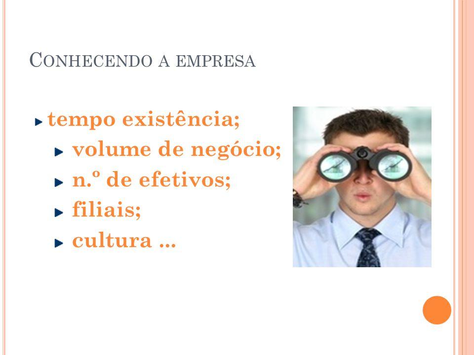 C ONHECENDO A EMPRESA tempo existência; volume de negócio; n.º de efetivos; filiais; cultura...