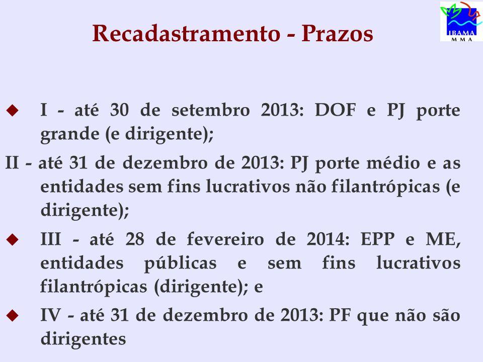 Recadastramento - Prazos   I - até 30 de setembro 2013: DOF e PJ porte grande (e dirigente); II - até 31 de dezembro de 2013: PJ porte médio e as entidades sem fins lucrativos não filantrópicas (e dirigente);   III - até 28 de fevereiro de 2014: EPP e ME, entidades públicas e sem fins lucrativos filantrópicas (dirigente); e   IV - até 31 de dezembro de 2013: PF que não são dirigentes