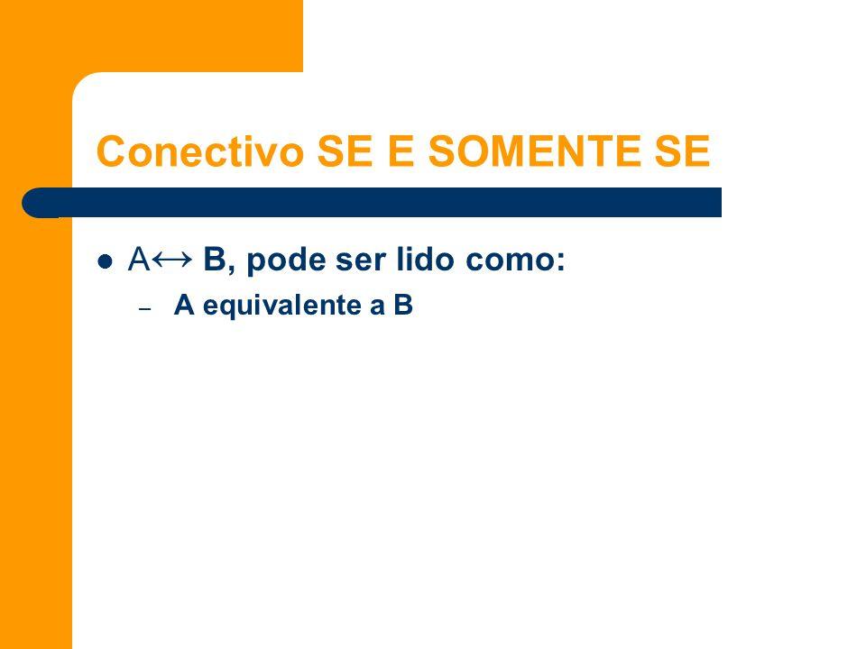 Conectivo SE E SOMENTE SE A ↔ B, pode ser lido como: – A equivalente a B