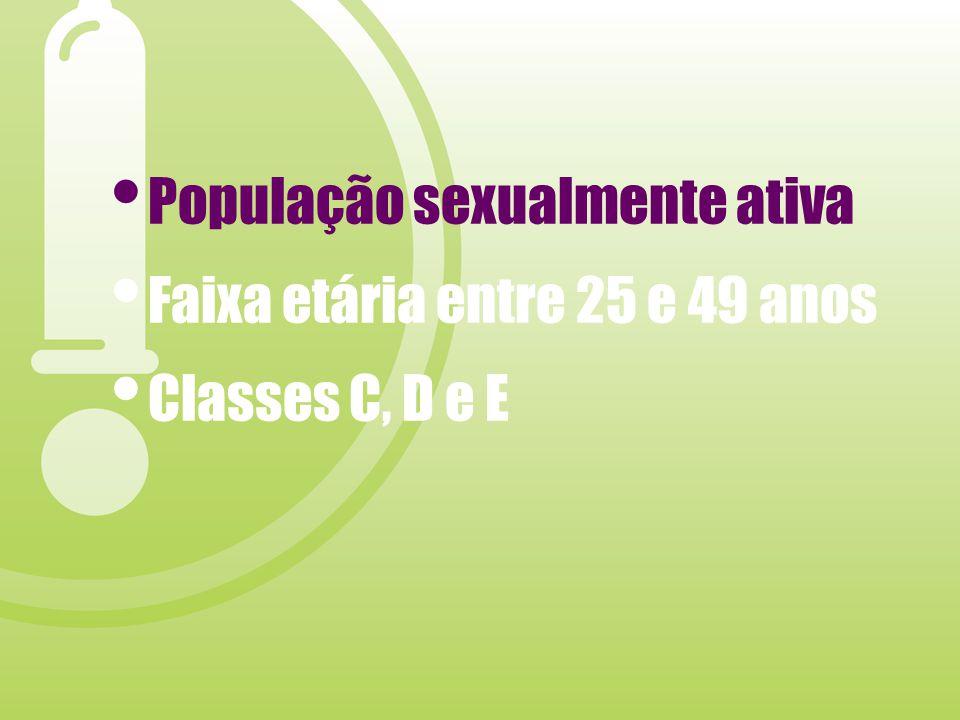 População sexualmente ativa Faixa etária entre 25 e 49 anos Classes C, D e E