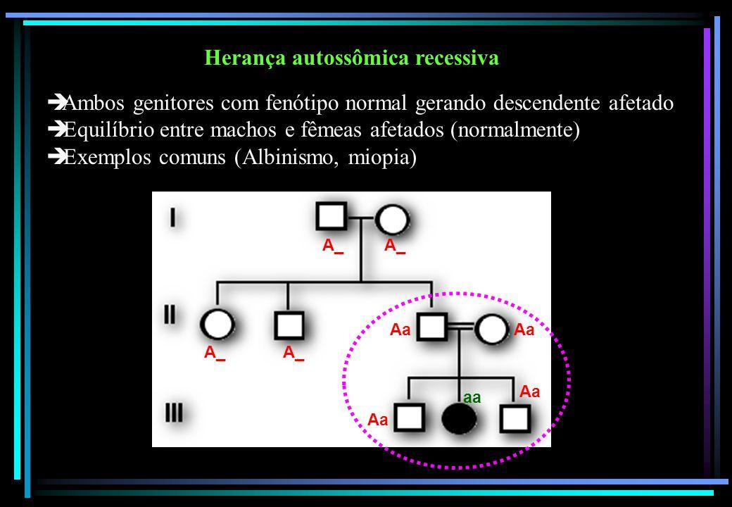 Herança autossômica recessiva  Ambos genitores com fenótipo normal gerando descendente afetado  Equilíbrio entre machos e fêmeas afetados (normalmen