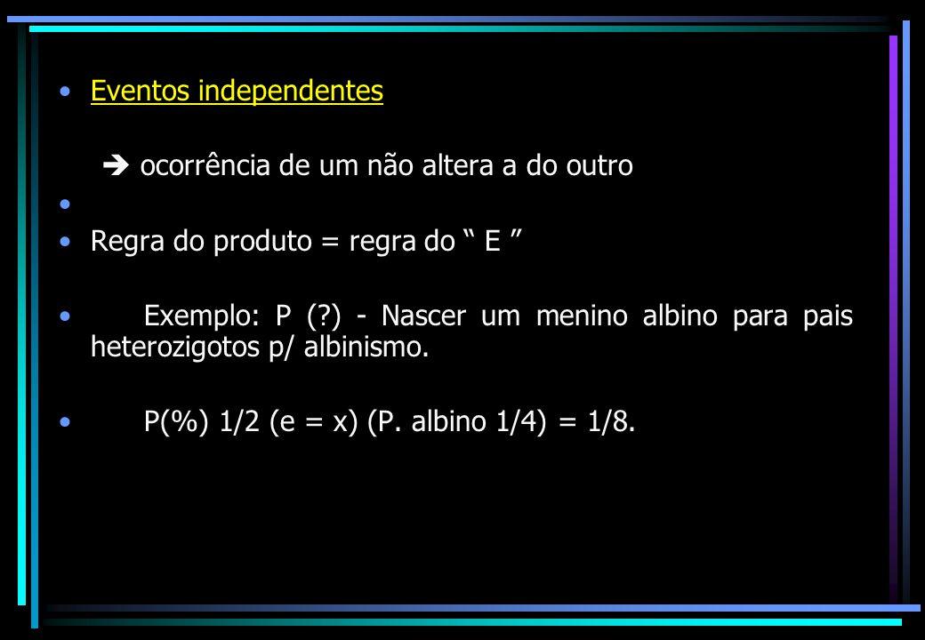 Eventos independentes  ocorrência de um não altera a do outro Regra do produto = regra do E Exemplo: P (?) - Nascer um menino albino para pais heterozigotos p/ albinismo.