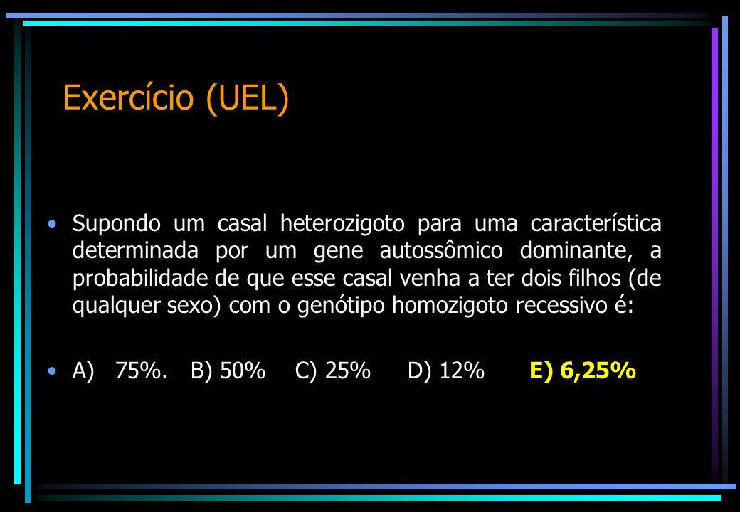 Exercício (UEL) Supondo um casal heterozigoto para uma característica determinada por um gene autossômico dominante, a probabilidade de que esse casal venha a ter dois filhos (de qualquer sexo) com o genótipo homozigoto recessivo é: A)75%.