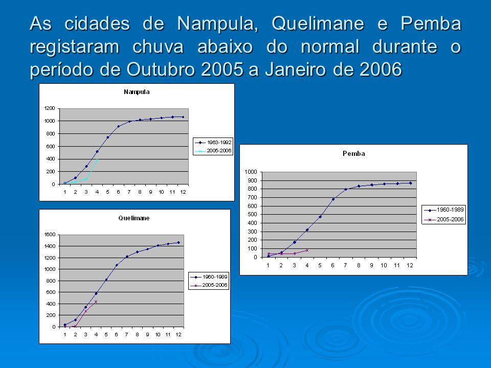 As cidades da Beira e Inhambane registaram chuva acima do normal e Chimoio normal durante o período de Outubro 2005 a Janeiro de 2006