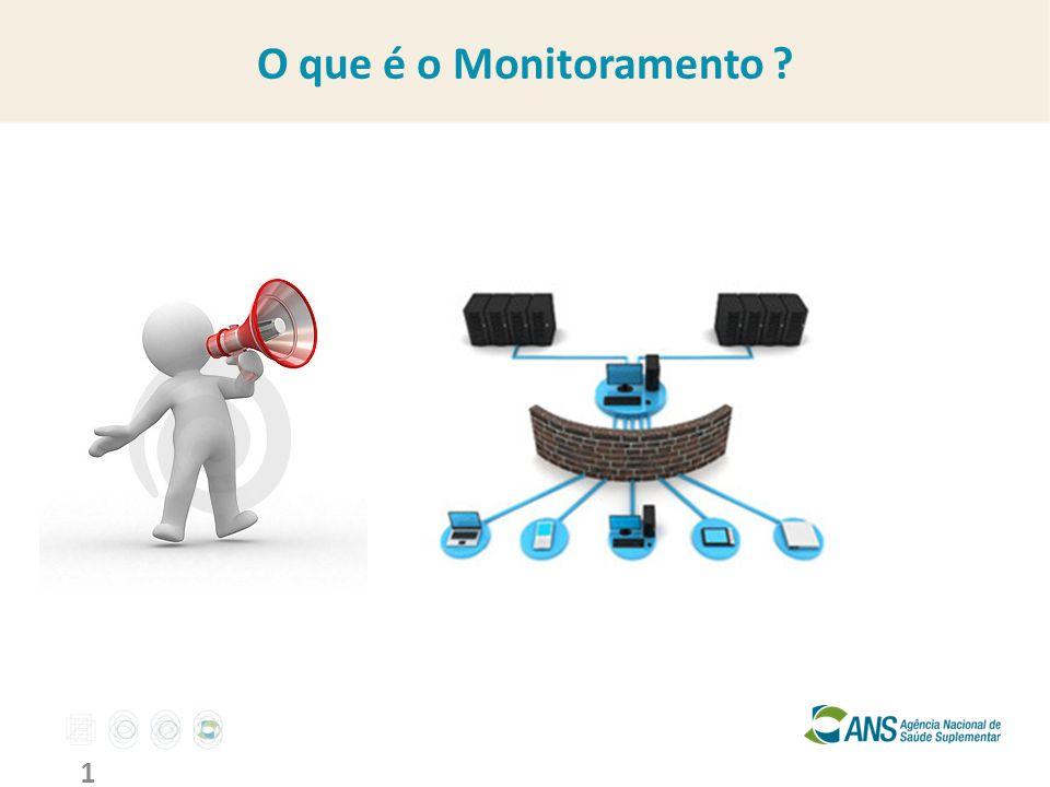 10 O que é o Monitoramento ?