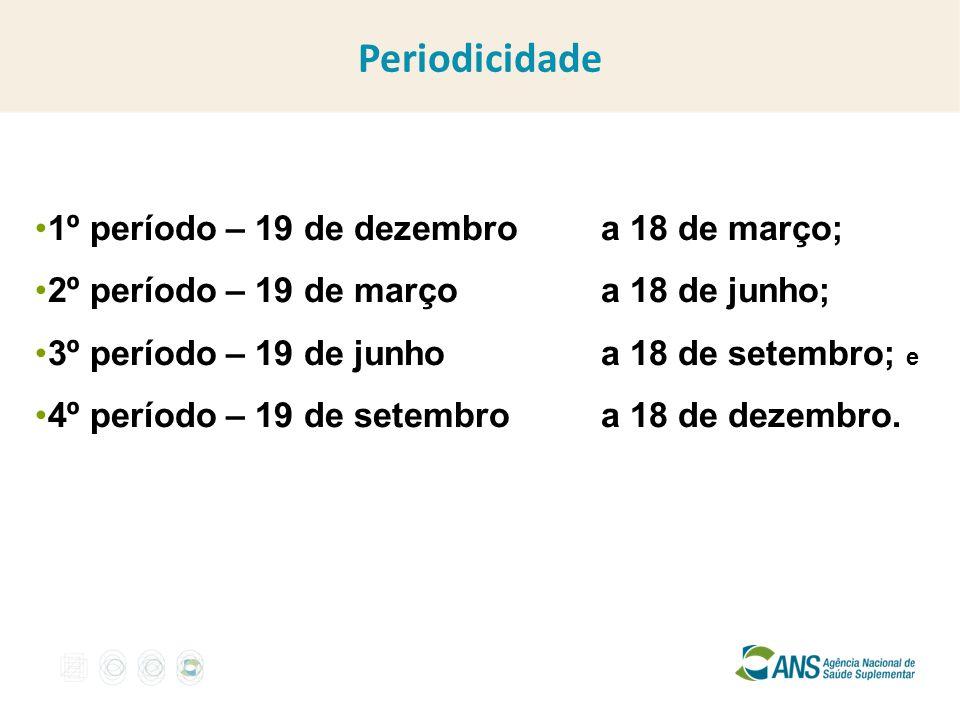 1º período – 19 de dezembroa 18 de março; 2º período – 19 de março a 18 de junho; 3º período – 19 de junho a 18 de setembro; e 4º período – 19 de setembro a 18 de dezembro.