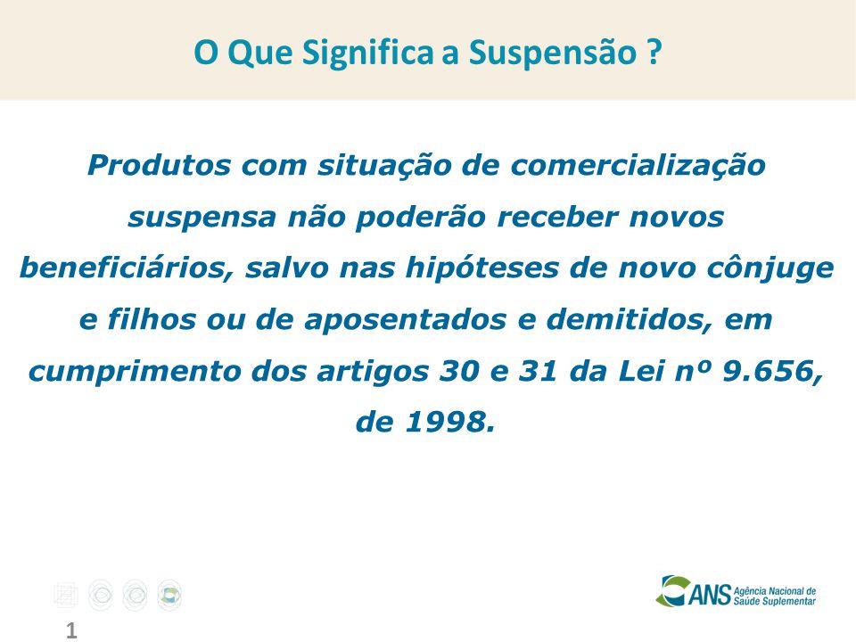 19 Produtos com situação de comercialização suspensa não poderão receber novos beneficiários, salvo nas hipóteses de novo cônjuge e filhos ou de aposentados e demitidos, em cumprimento dos artigos 30 e 31 da Lei nº 9.656, de 1998.