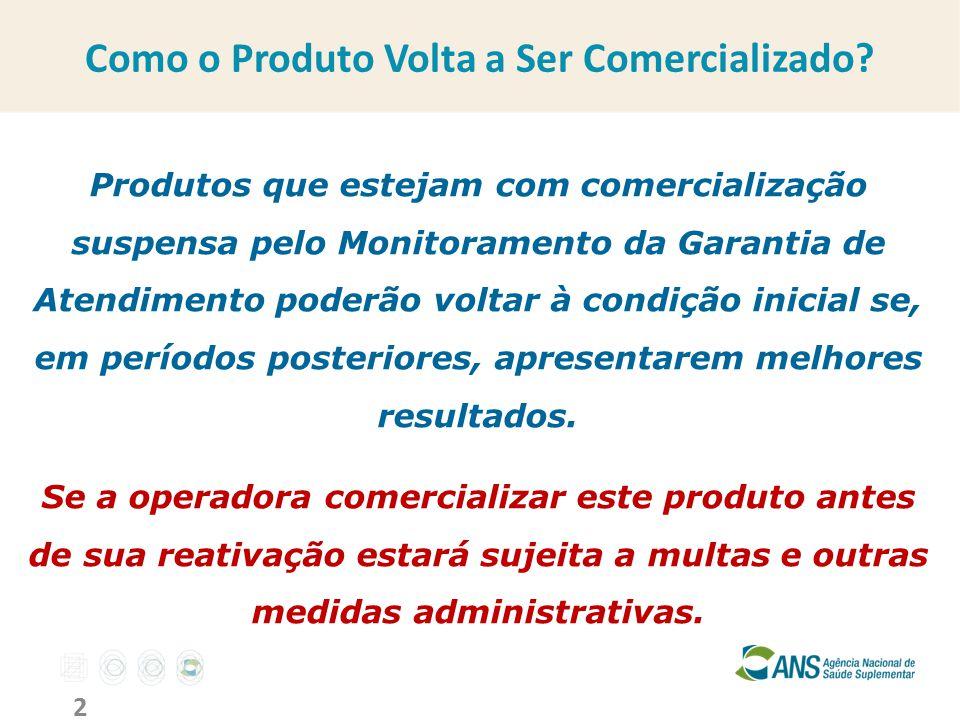 21 Produtos que estejam com comercialização suspensa pelo Monitoramento da Garantia de Atendimento poderão voltar à condição inicial se, em períodos p