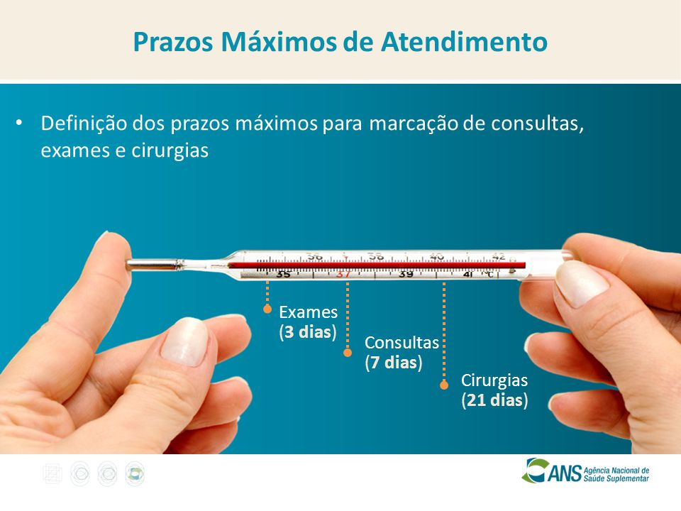 Definição dos prazos máximos para marcação de consultas, exames e cirurgias Exames (3 dias) Cirurgias (21 dias) Consultas (7 dias) Prazos Máximos de Atendimento