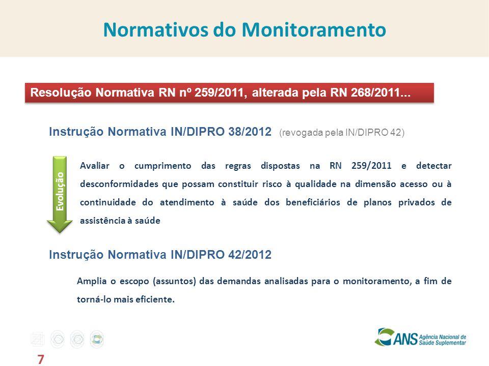 Resolução Normativa RN nº 259/2011, alterada pela RN 268/2011... Instrução Normativa IN/DIPRO 38/2012 (revogada pela IN/DIPRO 42) Instrução Normativa