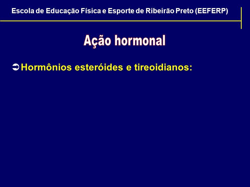  Hormônios esteróides e tireoidianos: Escola de Educação Física e Esporte de Ribeirão Preto (EEFERP)
