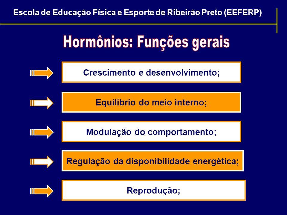 Crescimento e desenvolvimento; Equilíbrio do meio interno; Modulação do comportamento; Regulação da disponibilidade energética; Reprodução; Escola de