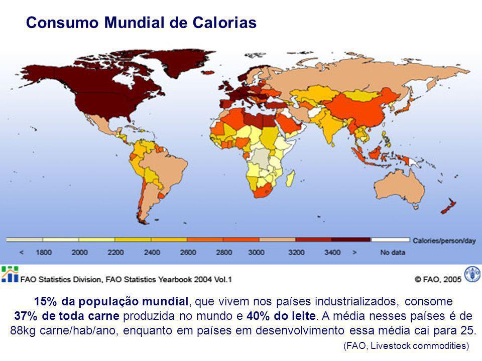 Consumo Mundial de Calorias 15% da população mundial, que vivem nos países industrializados, consome 37% de toda carne produzida no mundo e 40% do lei