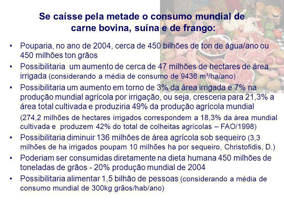 Se caísse pela metade o consumo mundial de carne bovina, suína e de frango: Pouparia, no ano de 2004, cerca de 450 bilhões de ton de água/ano ou 450 m